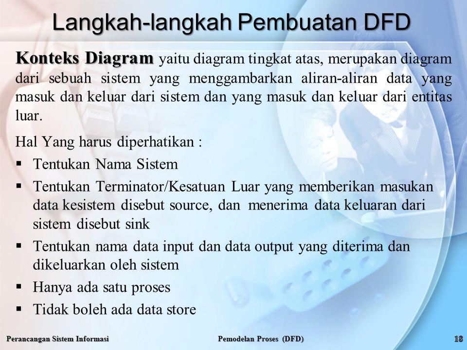 Langkah-langkah Pembuatan DFD