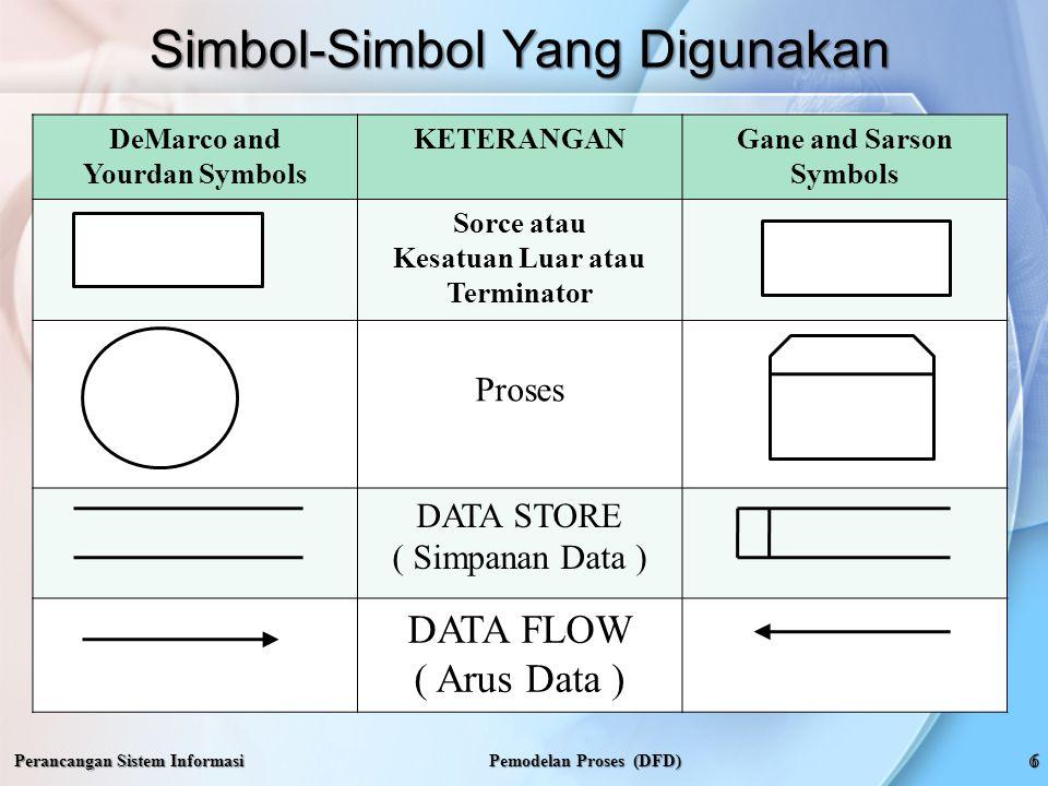 Simbol-Simbol Yang Digunakan