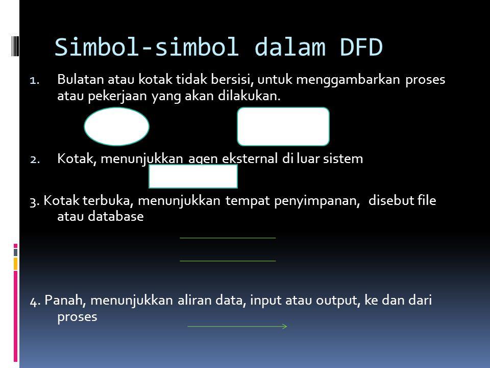 Simbol-simbol dalam DFD