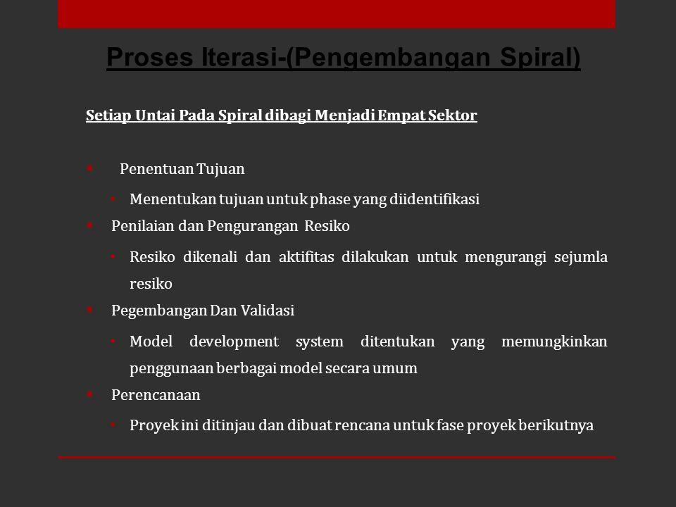 Proses Iterasi-(Pengembangan Spiral)