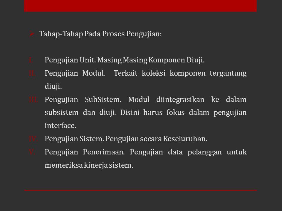 Tahap-Tahap Pada Proses Pengujian: