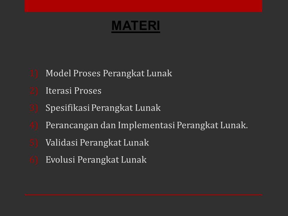 MATERI Model Proses Perangkat Lunak Iterasi Proses