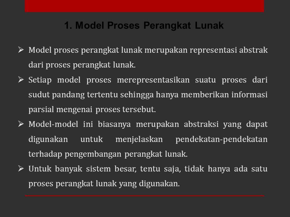 1. Model Proses Perangkat Lunak