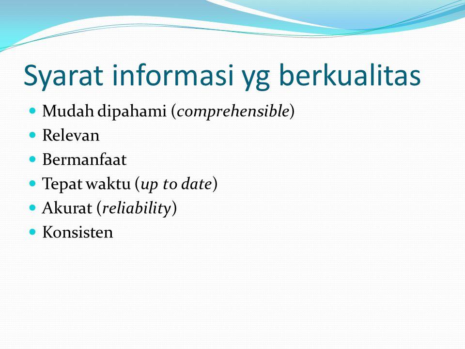 Syarat informasi yg berkualitas