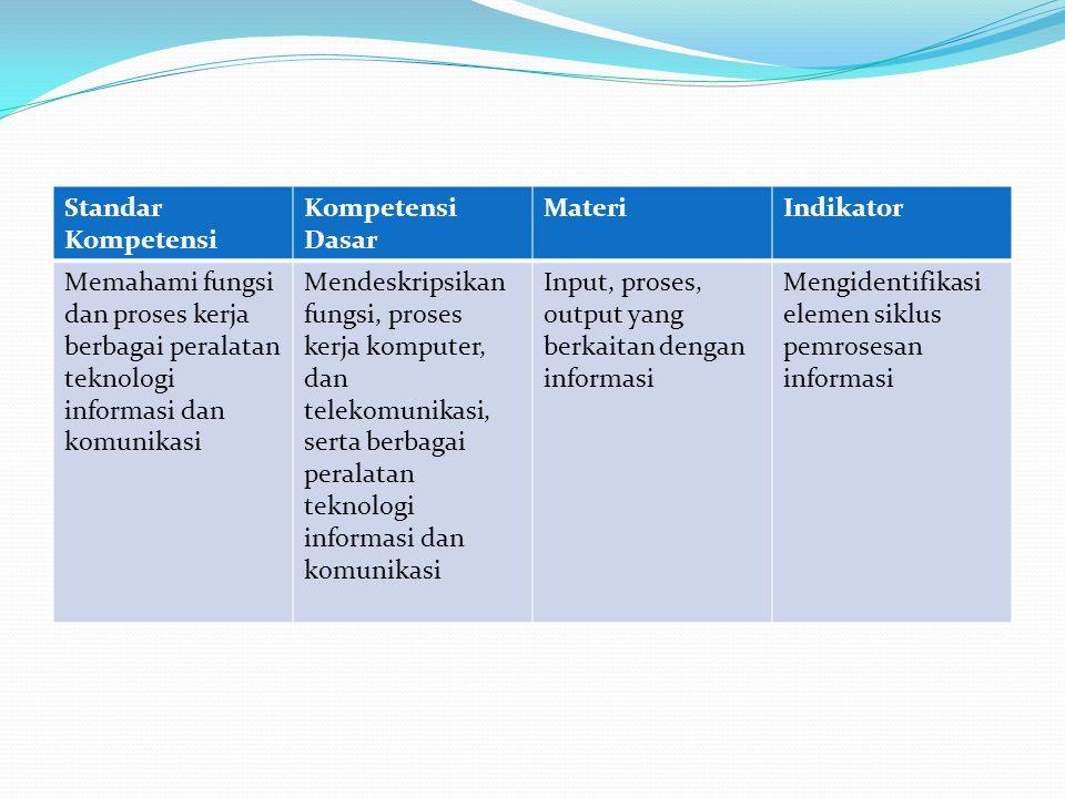 Standar Kompetensi Kompetensi Dasar. Materi. Indikator. Memahami fungsi dan proses kerja berbagai peralatan teknologi informasi dan komunikasi.