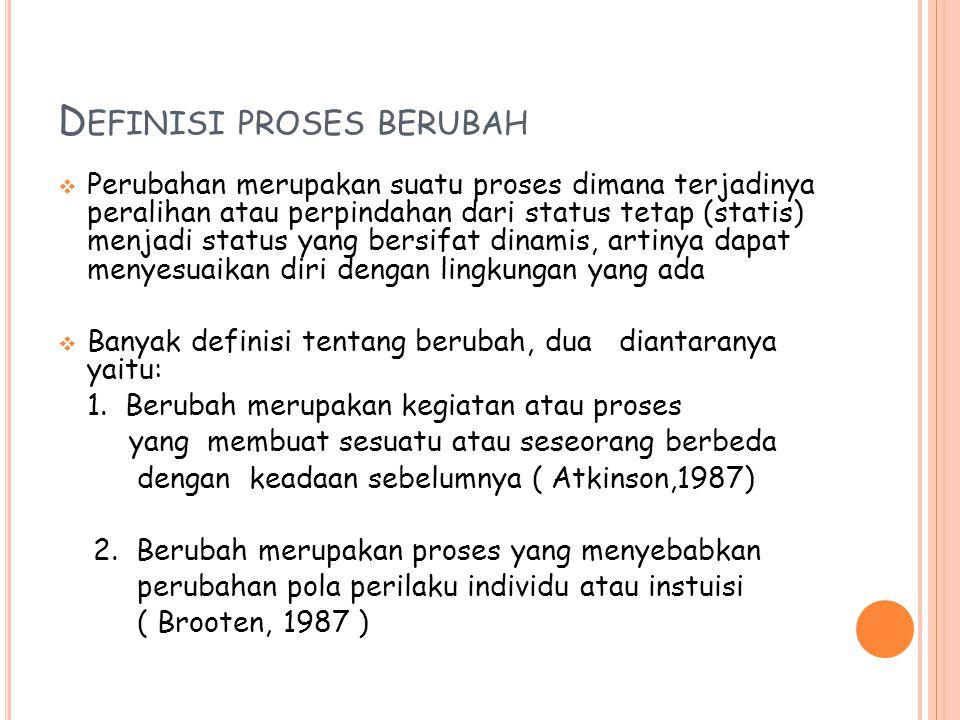 Definisi proses berubah