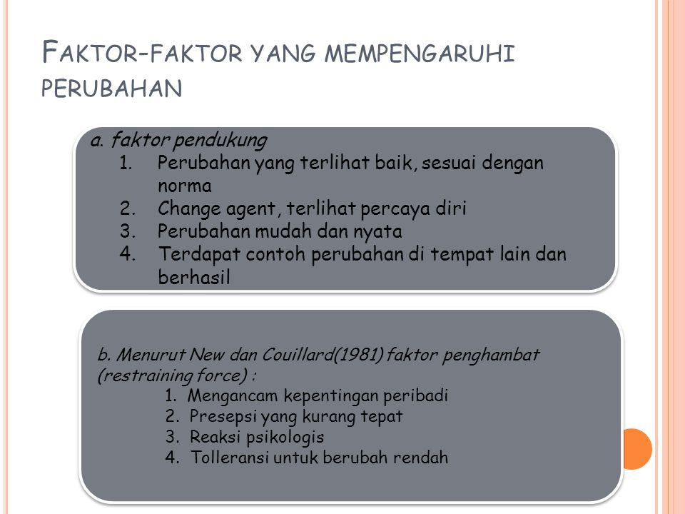 Faktor-faktor yang mempengaruhi perubahan