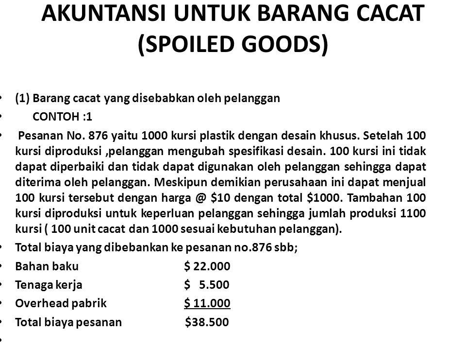 AKUNTANSI UNTUK BARANG CACAT (SPOILED GOODS)