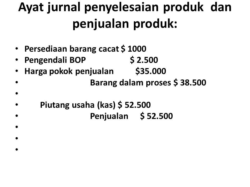 Ayat jurnal penyelesaian produk dan penjualan produk: