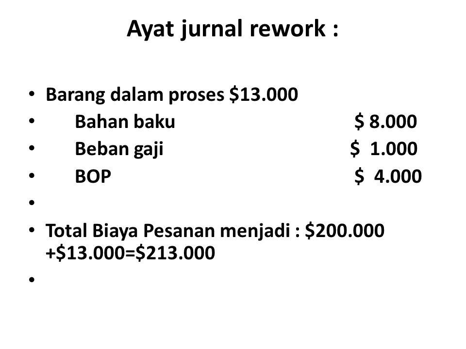Ayat jurnal rework : Barang dalam proses $13.000 Bahan baku $ 8.000