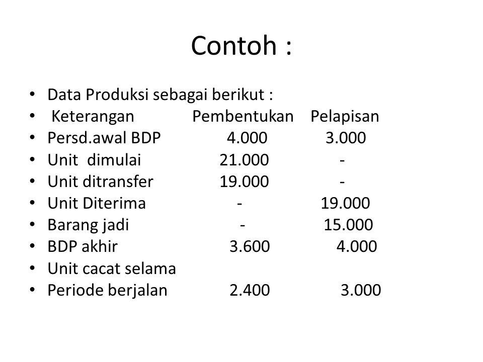 Contoh : Data Produksi sebagai berikut :