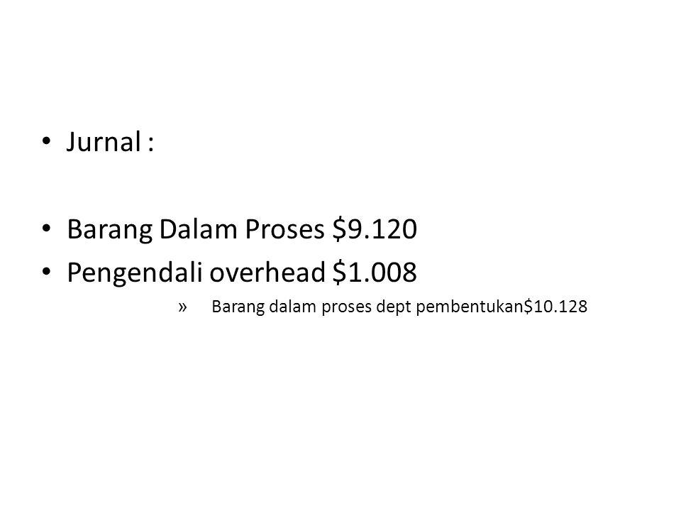 Jurnal : Barang Dalam Proses $9.120 Pengendali overhead $1.008