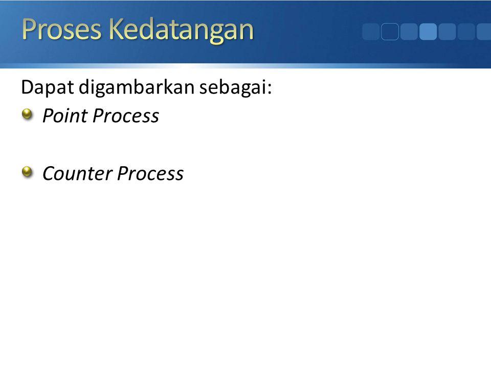 Proses Kedatangan Dapat digambarkan sebagai: Point Process