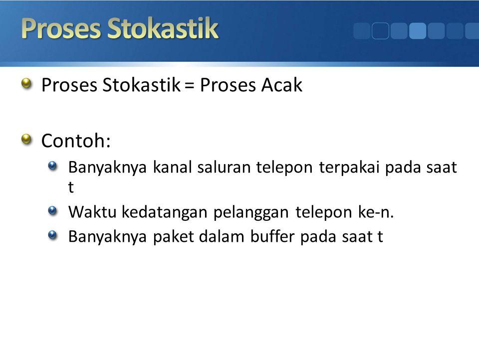 Proses Stokastik Proses Stokastik = Proses Acak Contoh: