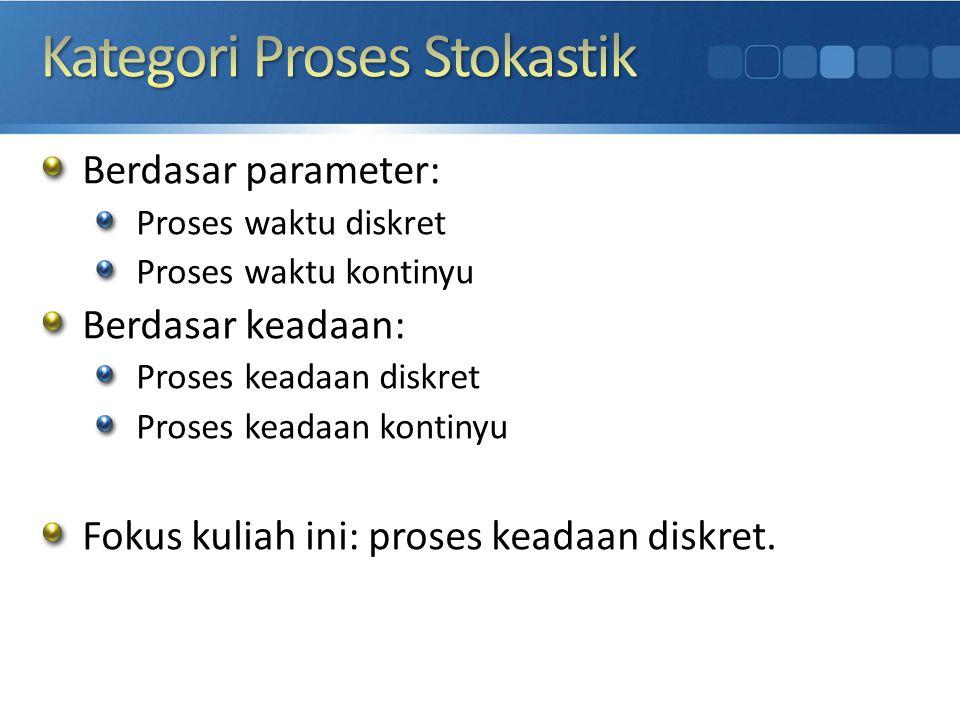 Kategori Proses Stokastik