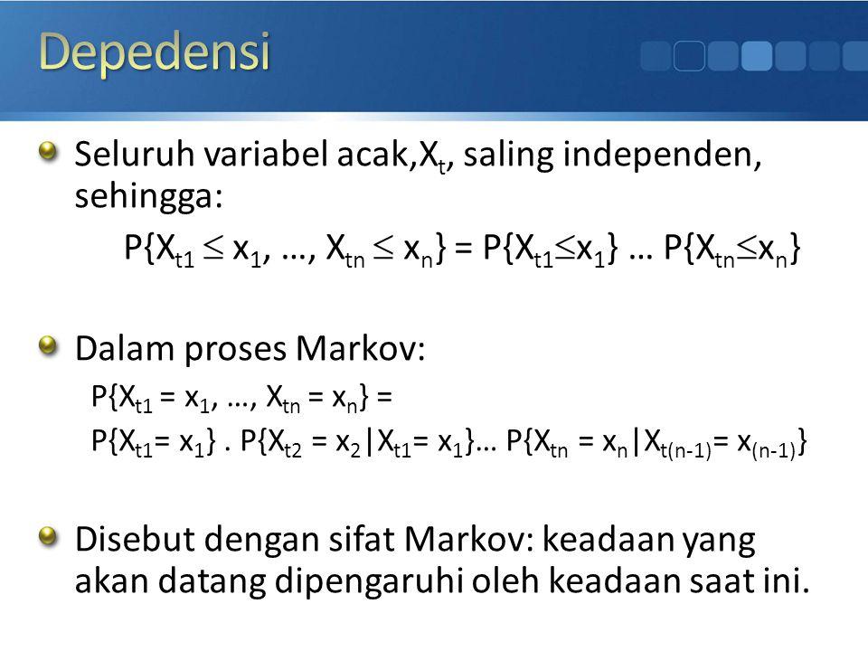 Depedensi Seluruh variabel acak,Xt, saling independen, sehingga: