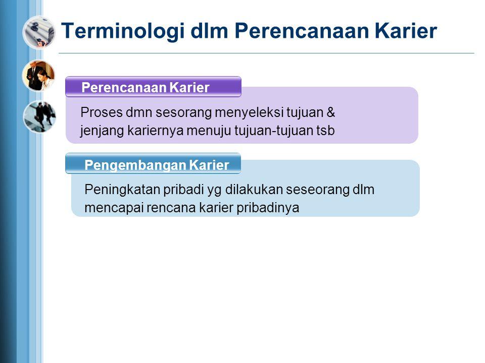 Terminologi dlm Perencanaan Karier