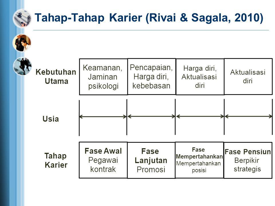 Tahap-Tahap Karier (Rivai & Sagala, 2010)
