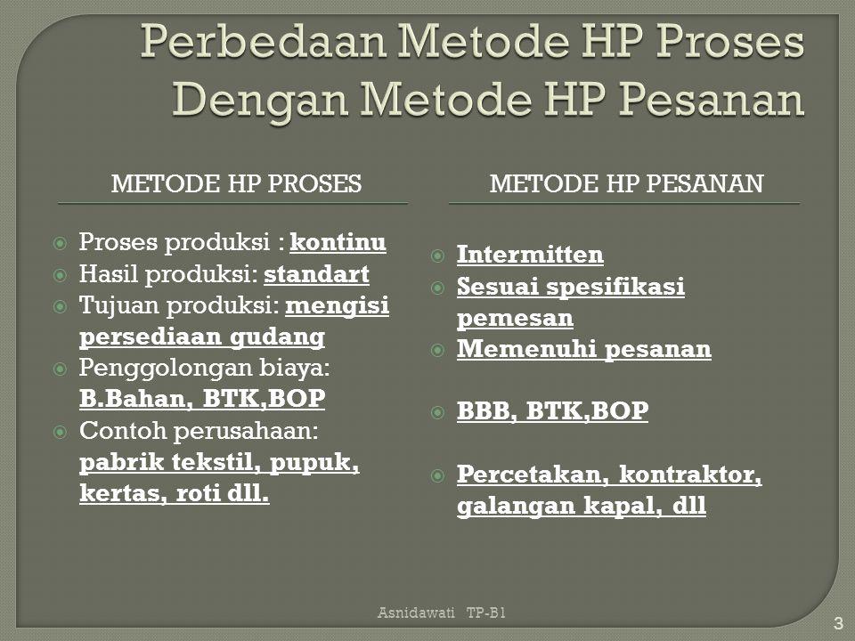 Perbedaan Metode HP Proses Dengan Metode HP Pesanan