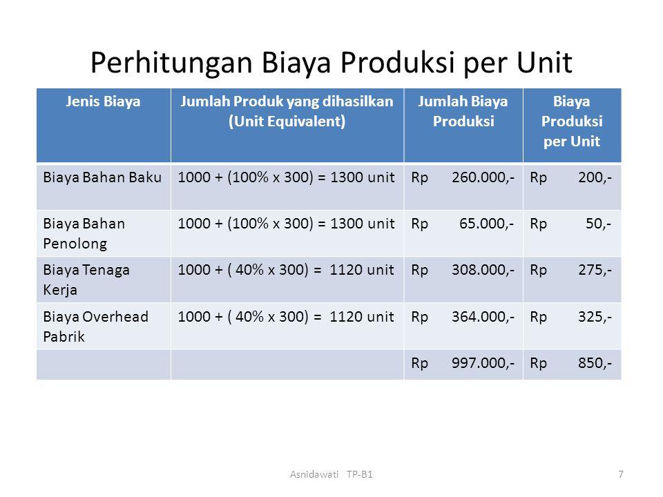 Perhitungan Biaya Produksi per Unit