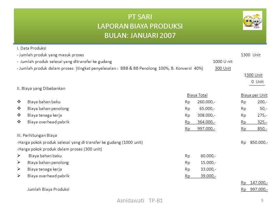 PT SARI LAPORAN BIAYA PRODUKSI BULAN: JANUARI 2007
