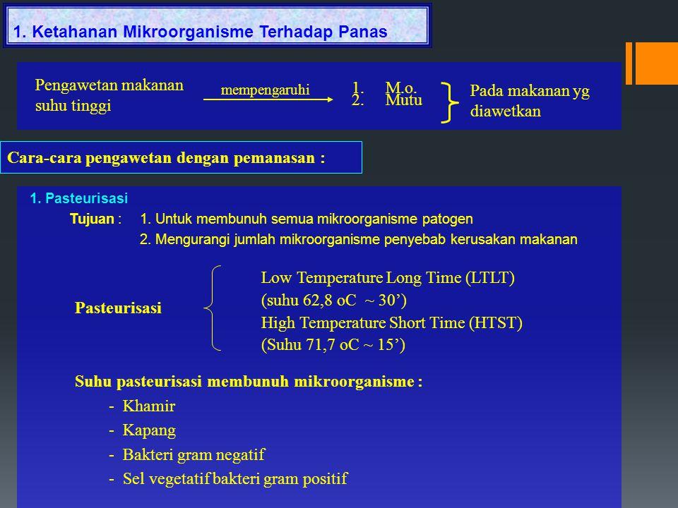 1. Ketahanan Mikroorganisme Terhadap Panas