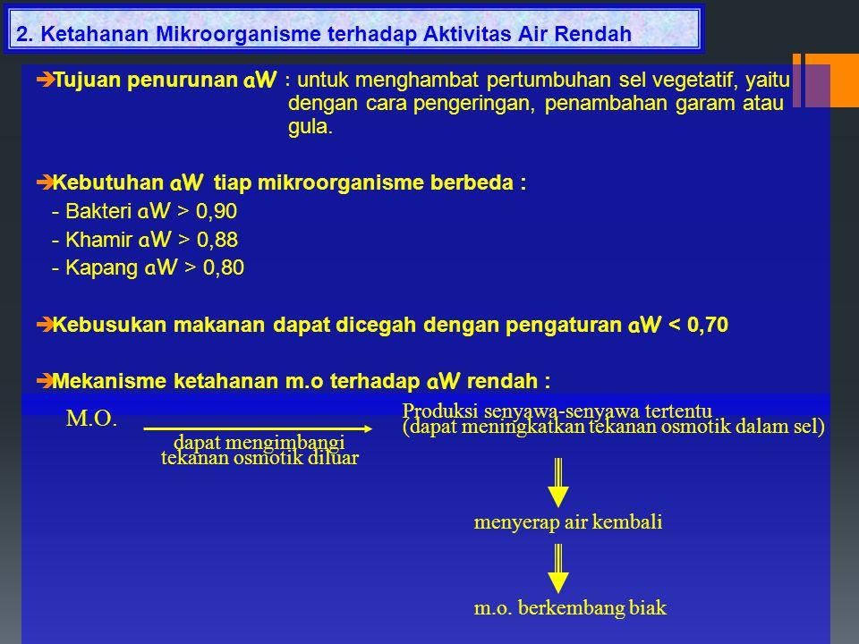 2. Ketahanan Mikroorganisme terhadap Aktivitas Air Rendah