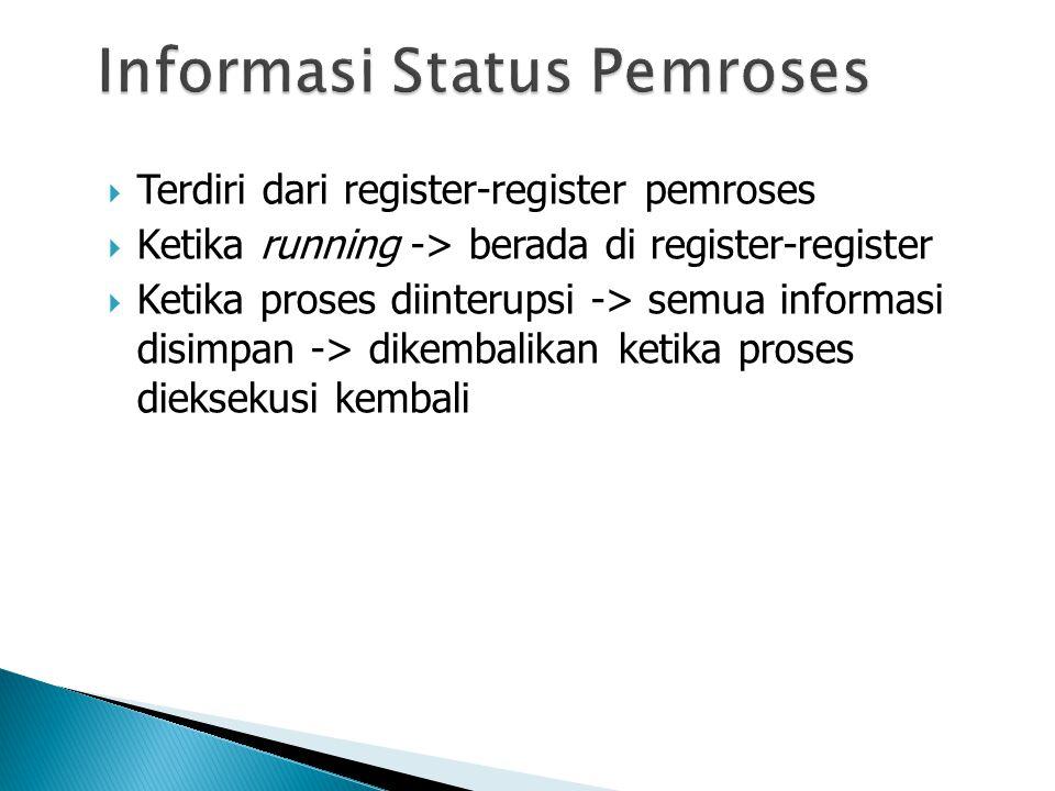 Informasi Status Pemroses