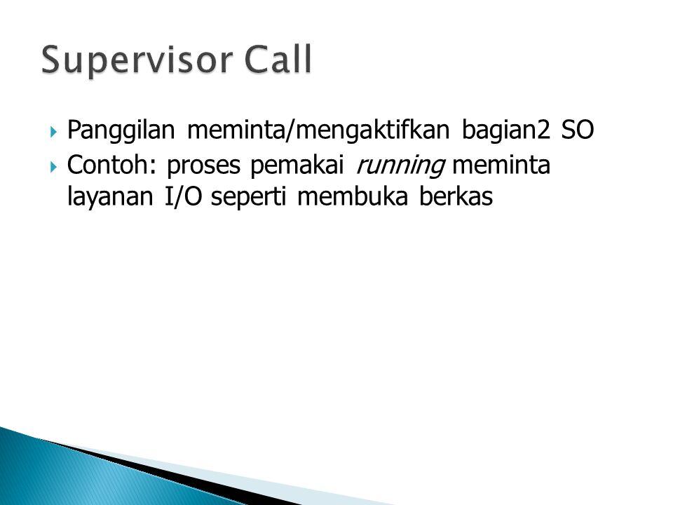 Supervisor Call Panggilan meminta/mengaktifkan bagian2 SO