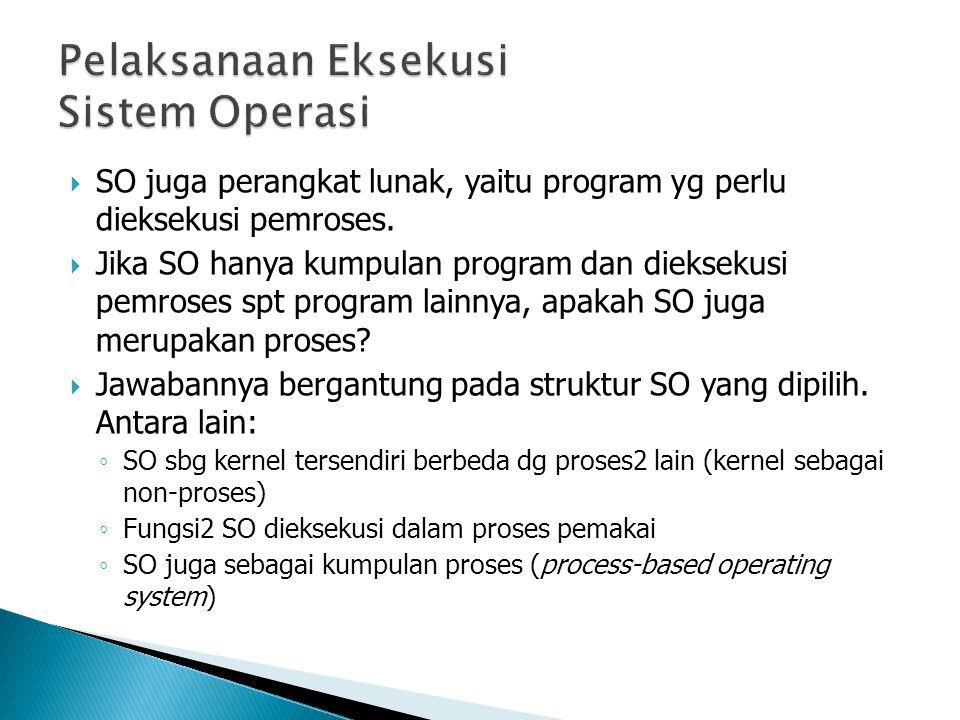 Pelaksanaan Eksekusi Sistem Operasi