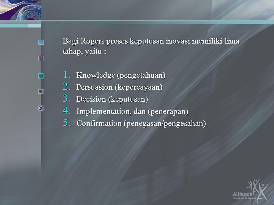 Bagi Rogers proses keputusan inovasi memiliki lima tahap, yaitu :
