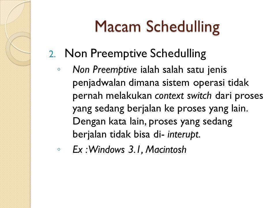 Macam Schedulling Non Preemptive Schedulling