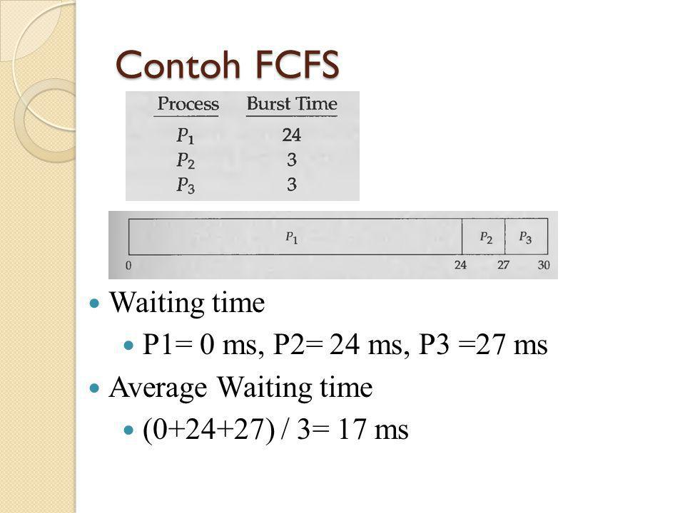 Contoh FCFS Waiting time P1= 0 ms, P2= 24 ms, P3 =27 ms
