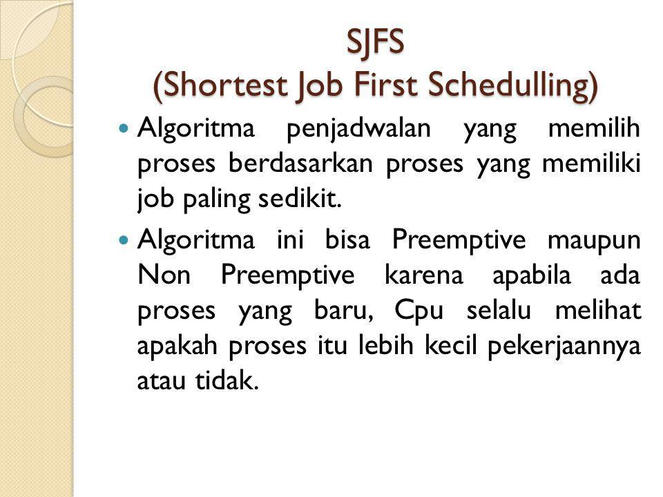 SJFS (Shortest Job First Schedulling)