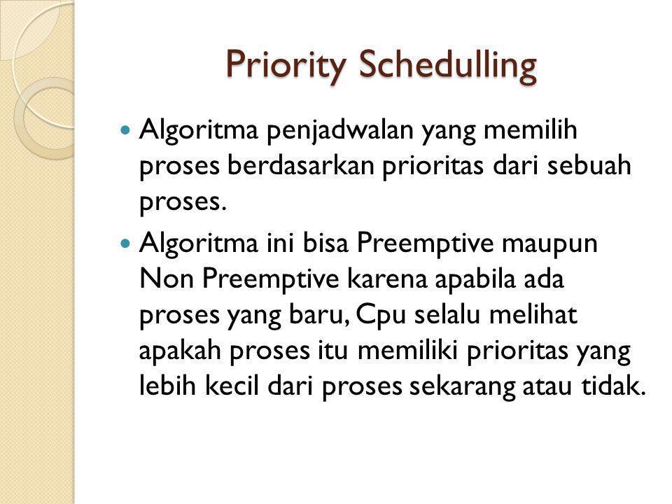 Priority Schedulling Algoritma penjadwalan yang memilih proses berdasarkan prioritas dari sebuah proses.