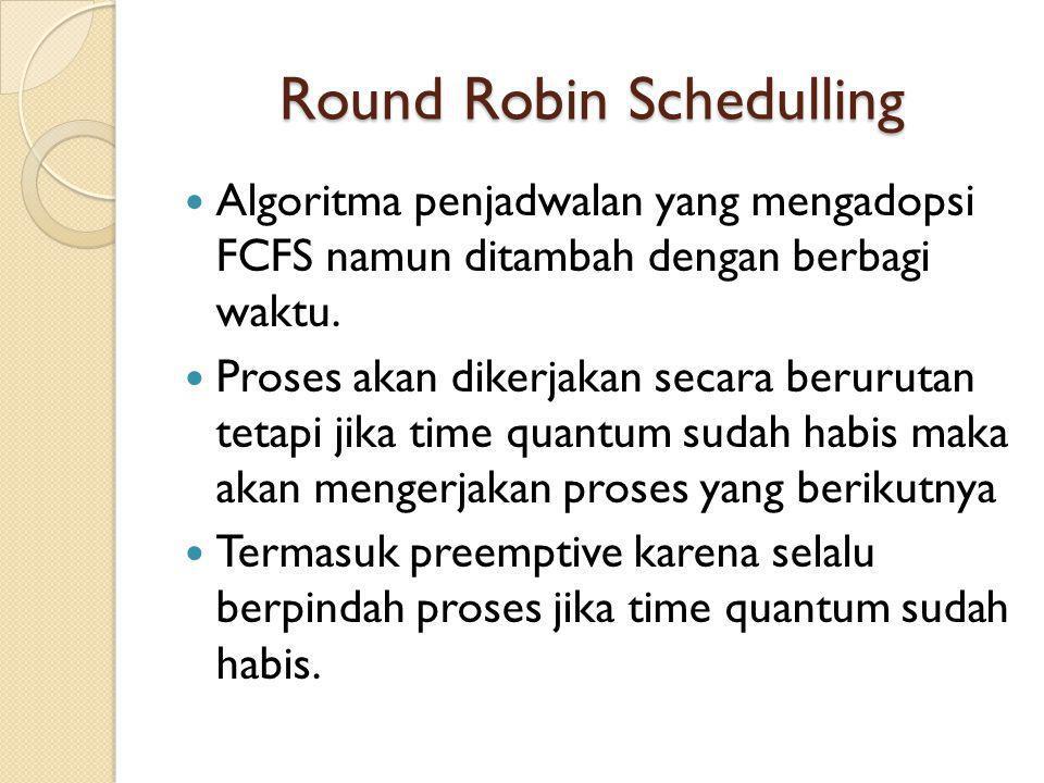 Round Robin Schedulling
