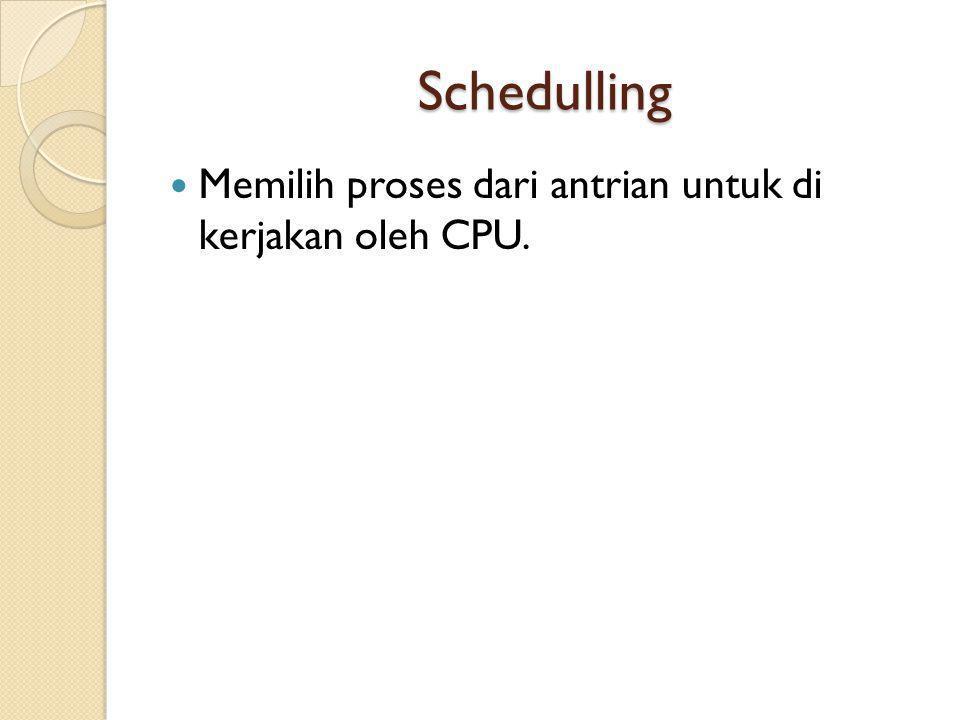 Schedulling Memilih proses dari antrian untuk di kerjakan oleh CPU.
