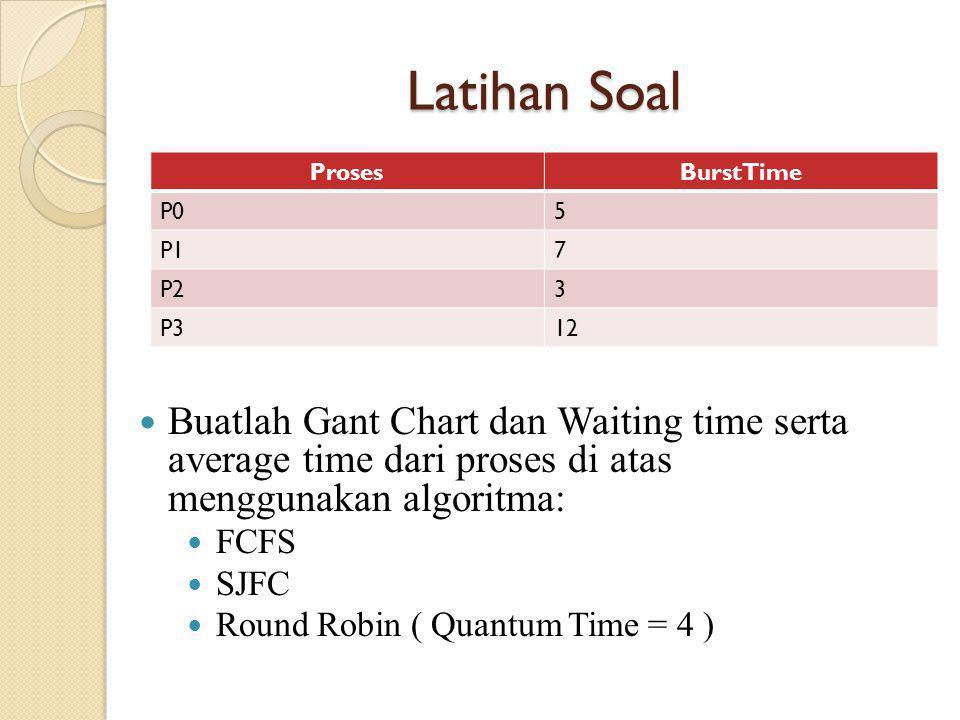Latihan Soal Proses. BurstTime. P0. 5. P1. 7. P2. 3. P3. 12.