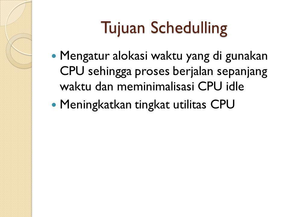 Tujuan Schedulling Mengatur alokasi waktu yang di gunakan CPU sehingga proses berjalan sepanjang waktu dan meminimalisasi CPU idle.