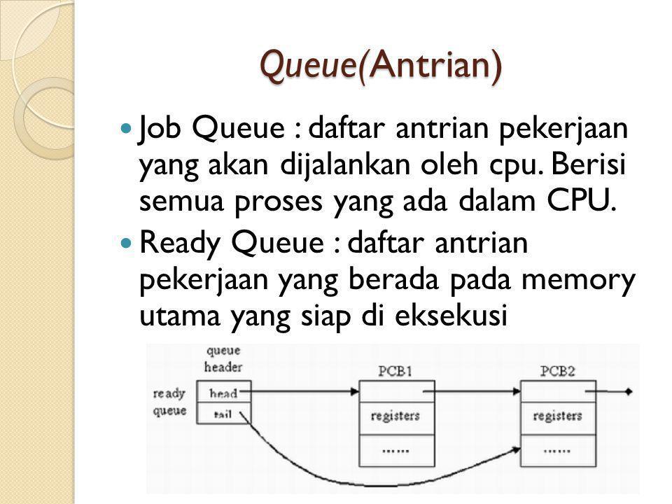 Queue(Antrian) Job Queue : daftar antrian pekerjaan yang akan dijalankan oleh cpu. Berisi semua proses yang ada dalam CPU.