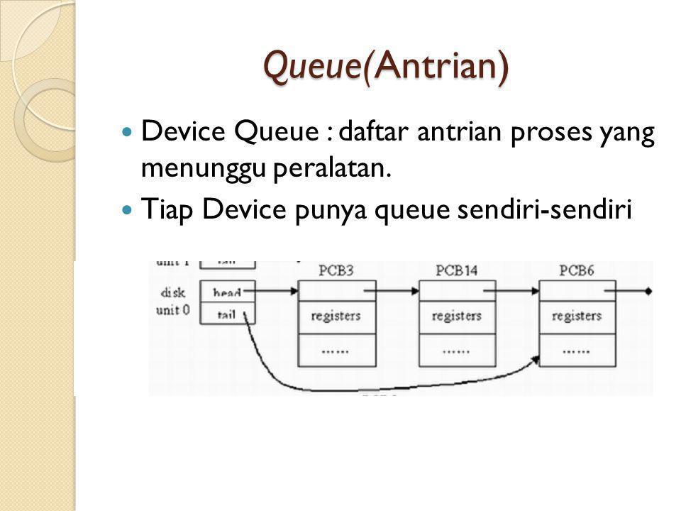 Queue(Antrian) Device Queue : daftar antrian proses yang menunggu peralatan.