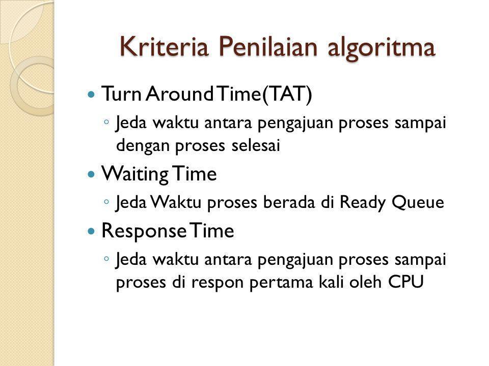 Kriteria Penilaian algoritma