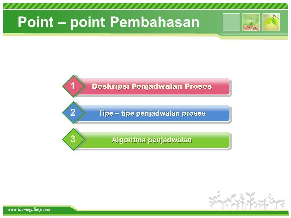 Point – point Pembahasan