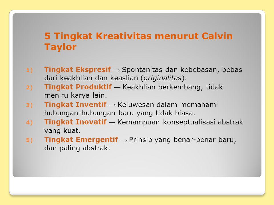 5 Tingkat Kreativitas menurut Calvin Taylor