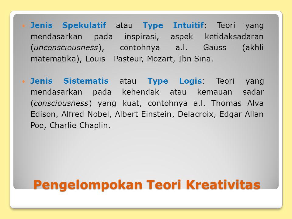 Pengelompokan Teori Kreativitas