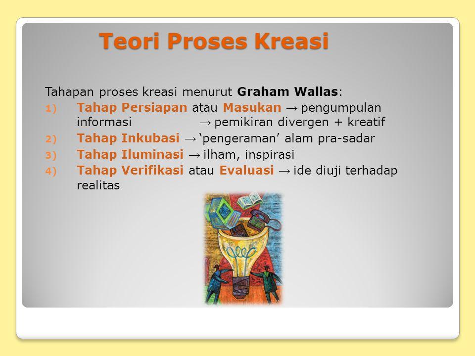 Teori Proses Kreasi Tahapan proses kreasi menurut Graham Wallas: