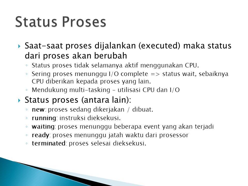 Status Proses Saat-saat proses dijalankan (executed) maka status dari proses akan berubah. Status proses tidak selamanya aktif menggunakan CPU.