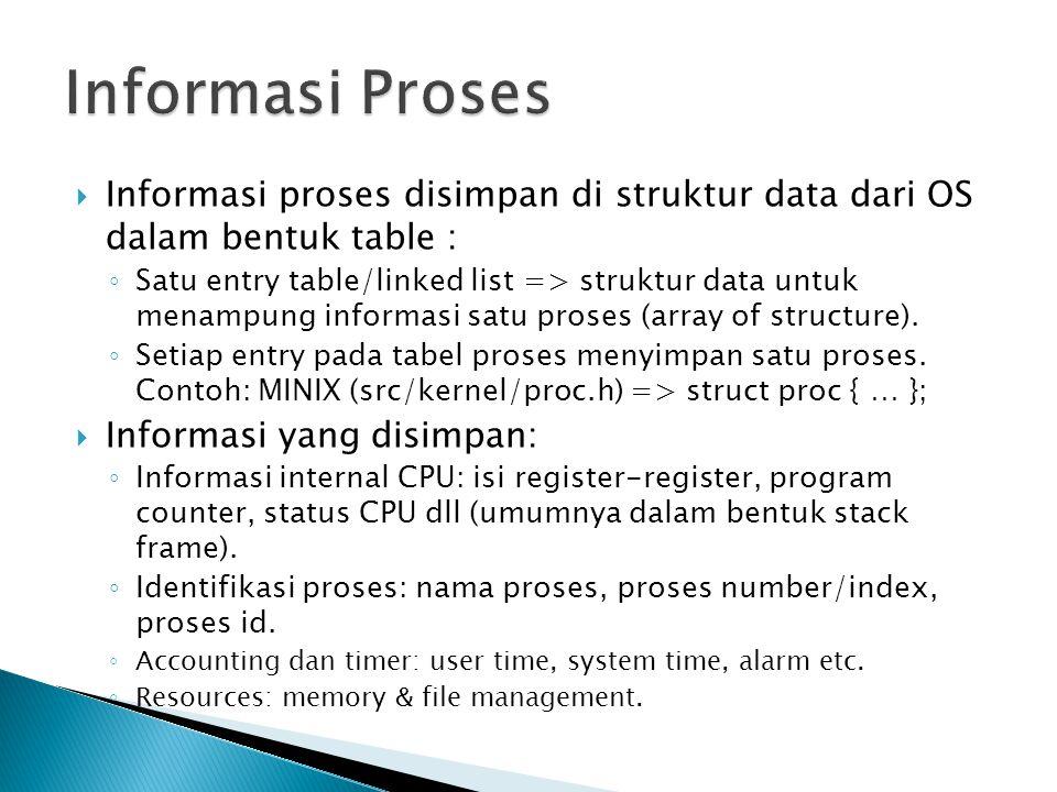 Informasi Proses Informasi proses disimpan di struktur data dari OS dalam bentuk table :