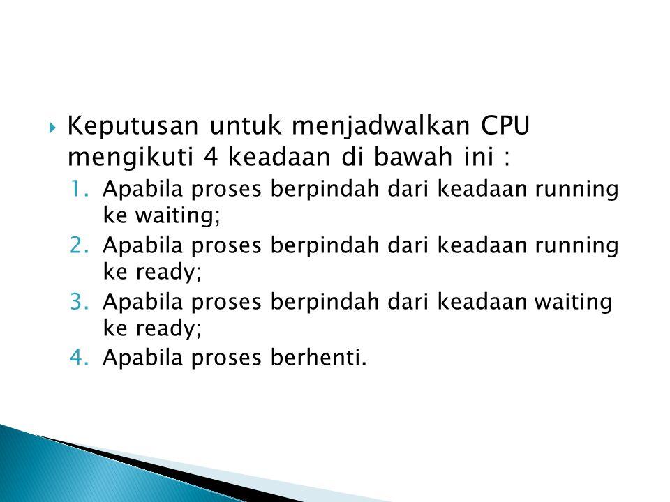 Keputusan untuk menjadwalkan CPU mengikuti 4 keadaan di bawah ini :