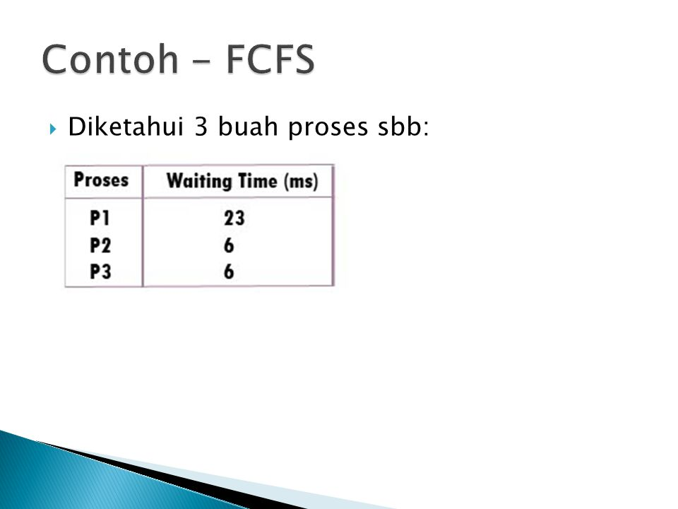 Contoh - FCFS Diketahui 3 buah proses sbb: